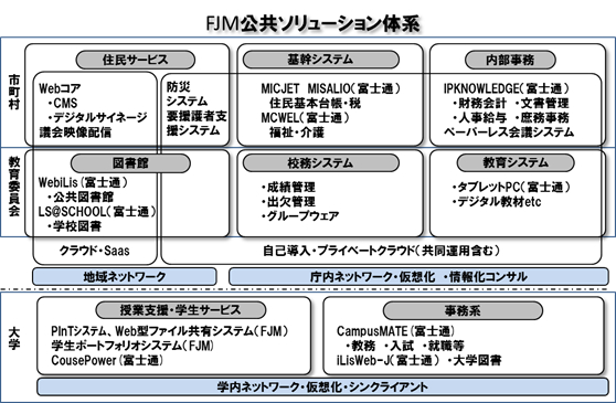FJM_3